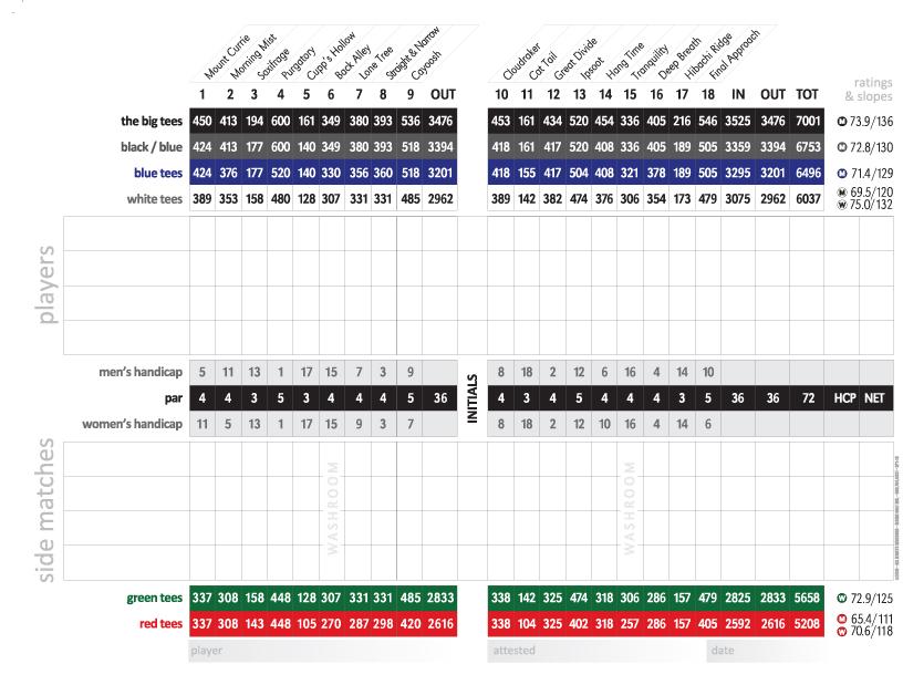 Select Image To Download PDF Scorecard