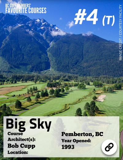 Big Sky Ranked 4th Top Golf Course BC